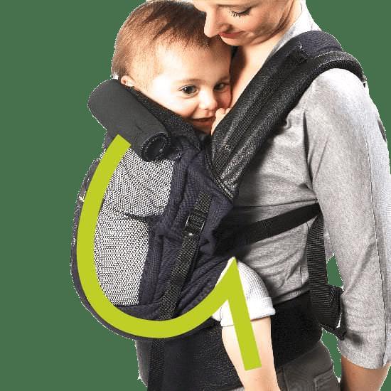 Best Ergonomic Baby Carrier UK