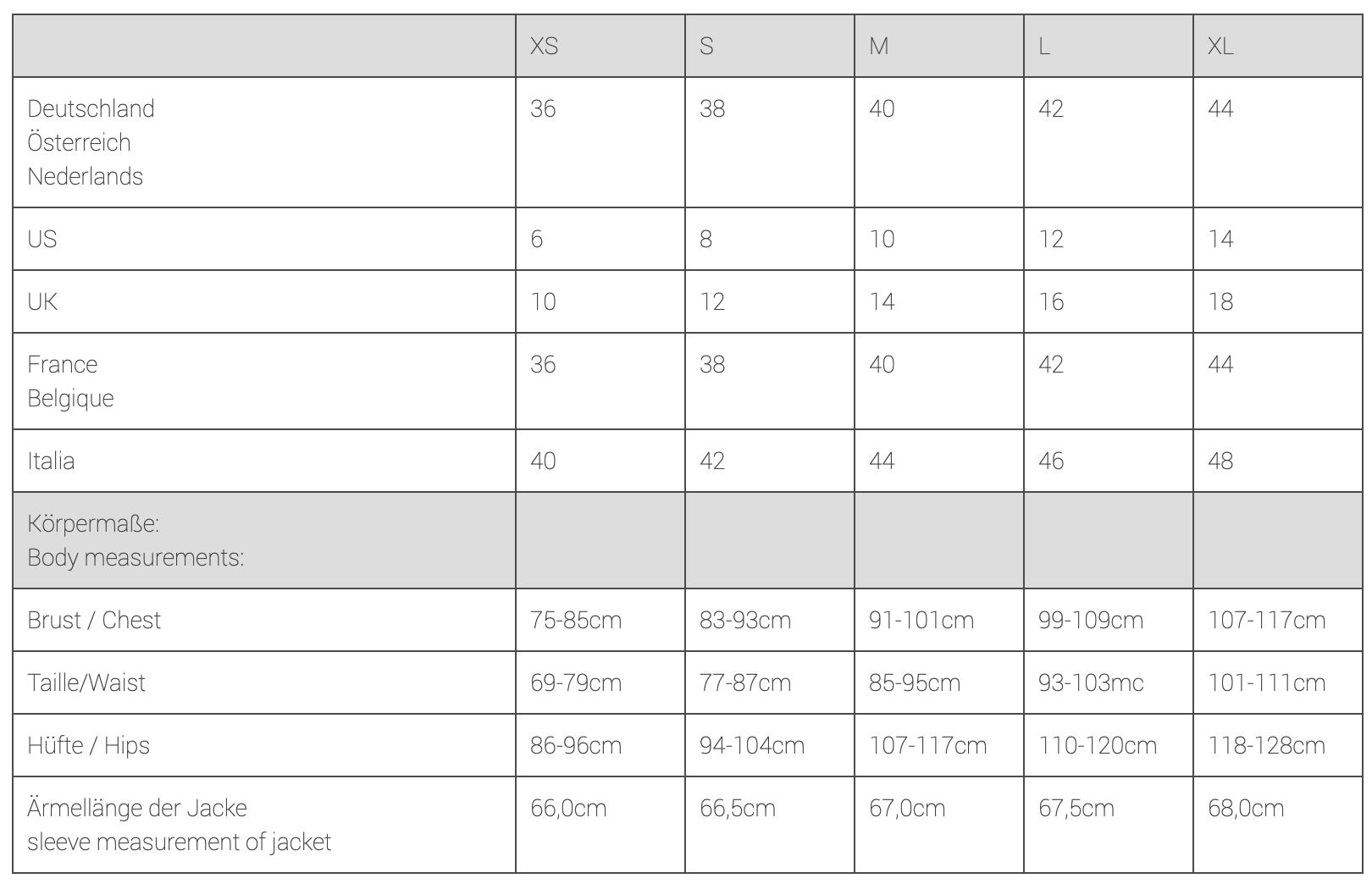 Mamalila Dublin Raincoat Size Guide