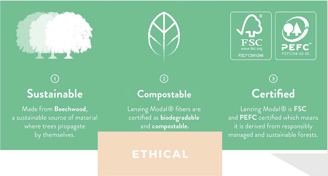 Minu wraps are made from TENCEL which is compostable