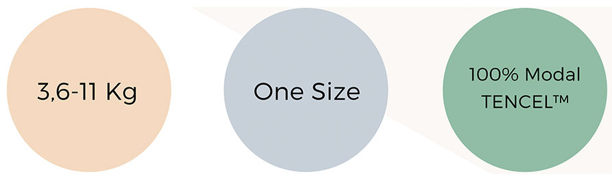 Once Size